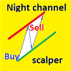 Night channel scalper