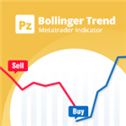 PZ Bollinger Trend
