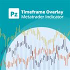 PZ Timeframe Overlay