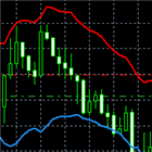 Rsi Channel
