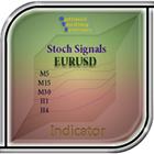 Stochastics Signals EURUSD