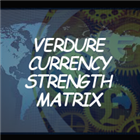 Verdure Currency Strength Matrix