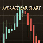Average Bar Chart