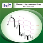 BeST Fibonacci Retracement Lines