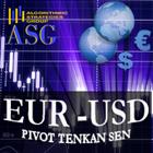 EURUSD Pivot Tenkan Sen