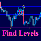 Find Levels