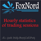 Hourly statistics of trading sessions
