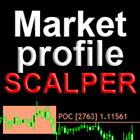 Market Profile Scalper