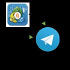 MT4 to Telegram