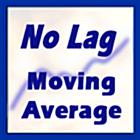 No Lag Moving Averade