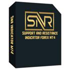 SNR Support Resistance