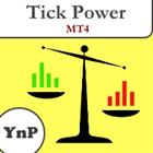 YnP Tick Power MT4
