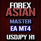 Asian Master USDJPY