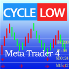 Cycle Low Indicator