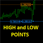 High and Low Points