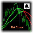MA Cross Signal Alerts
