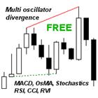 Multi oscillator divergence FREE