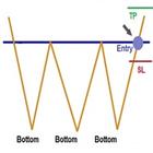 Price Pattern Scalper