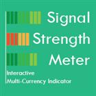 Signal Strength Meter