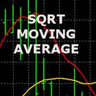 Sqrt Moving Average
