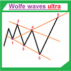 Wolfe waves ultra