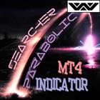 WY Parabolic Searcher I MT4