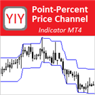 YY PP Price Channel