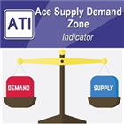 Ace Supply Demand Zone MT4