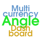 Angle Dashboard