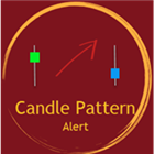 Candle Pattern Alert mql4