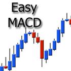 Easy MACD