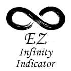 EZ Infinity Indicator