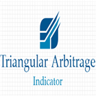 Triangular Arbitrage Indicator