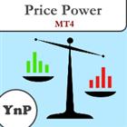 YnP Price Power MT4