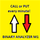 Binary Analyzer M1 MT4