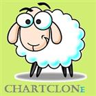 ChartClone