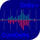 Cumulative Delta MT4