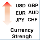 CurrencyStrengh