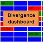 Divergence dashboard