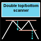 Double top bottom scanner with RSI filter