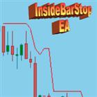 InsideBarStop