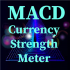 MACD Currency Meter