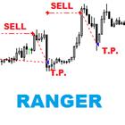 Ranger FF
