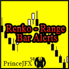 Renko Alerts with Winrate and Stats