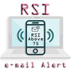 RSI email Alert