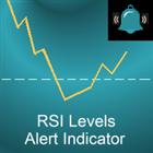 RSI Levels Alert