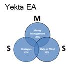 Simple MoneyManagement EA