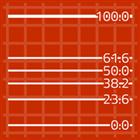 TIL Auto Fibonacci Indicator