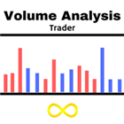 Volume Analysis Trader