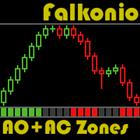 AO and AC Zones